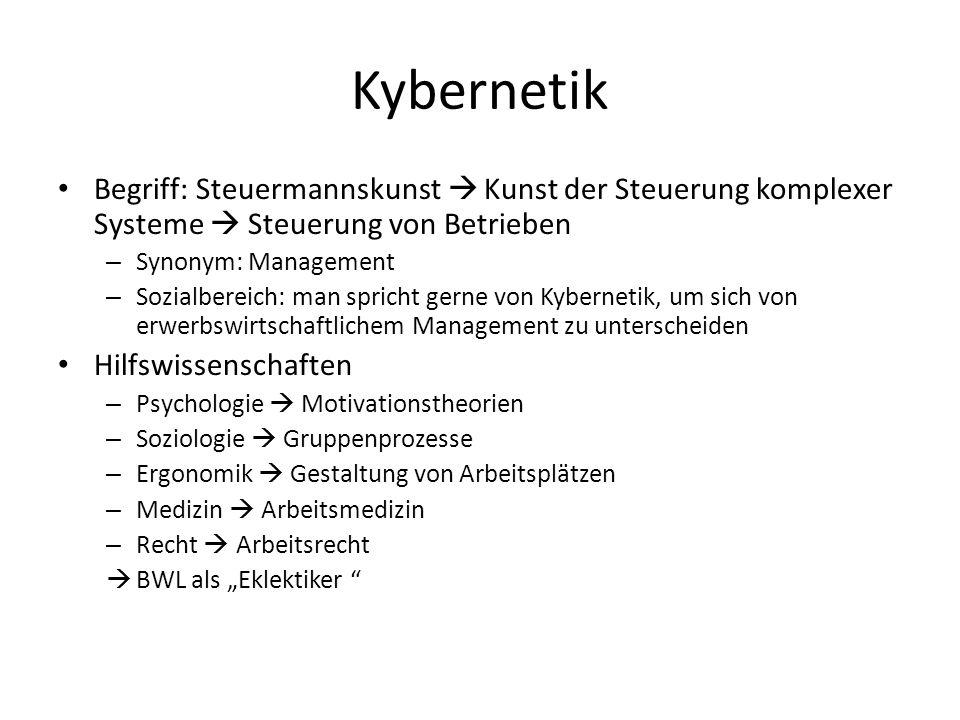 Kybernetik Begriff: Steuermannskunst Kunst der Steuerung komplexer Systeme Steuerung von Betrieben – Synonym: Management – Sozialbereich: man spricht