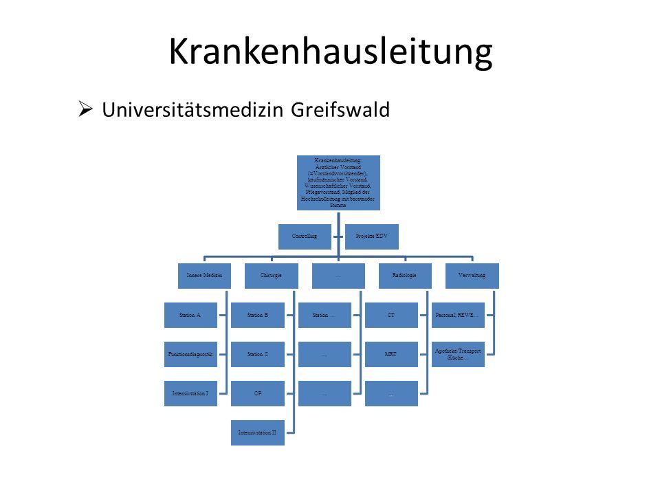 Krankenhausleitung Universitätsmedizin Greifswald Krankenhausleitung: Ärztlicher Vorstand (=Vorstandsvorsitzender), kaufmännischer Vorstand, Wissensch
