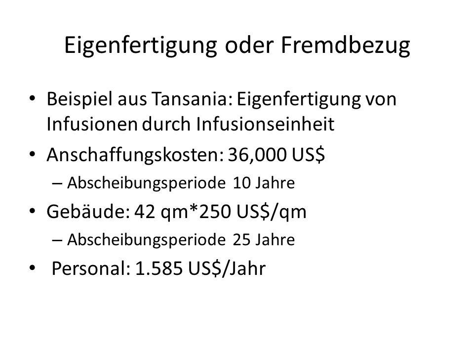 Eigenfertigung oder Fremdbezug Beispiel aus Tansania: Eigenfertigung von Infusionen durch Infusionseinheit Anschaffungskosten: 36,000 US$ – Abscheibun