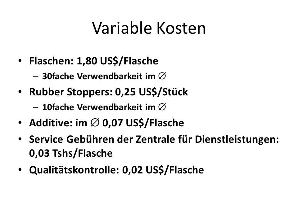 Variable Kosten Flaschen: 1,80 US$/Flasche – 30fache Verwendbarkeit im Rubber Stoppers: 0,25 US$/Stück – 10fache Verwendbarkeit im Additive: im 0,07 U