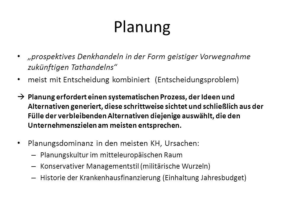 Planung prospektives Denkhandeln in der Form geistiger Vorwegnahme zukünftigen Tathandelns meist mit Entscheidung kombiniert (Entscheidungsproblem) Pl