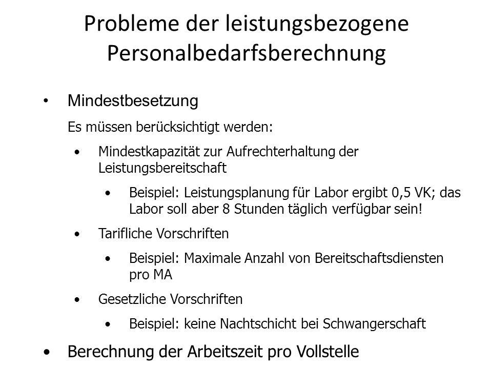 Probleme der leistungsbezogene Personalbedarfsberechnung Mindestbesetzung Es müssen berücksichtigt werden: Mindestkapazität zur Aufrechterhaltung der