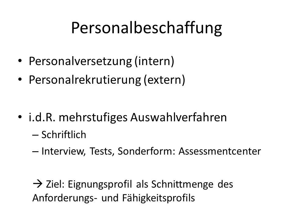 Personalbeschaffung Personalversetzung (intern) Personalrekrutierung (extern) i.d.R. mehrstufiges Auswahlverfahren – Schriftlich – Interview, Tests, S