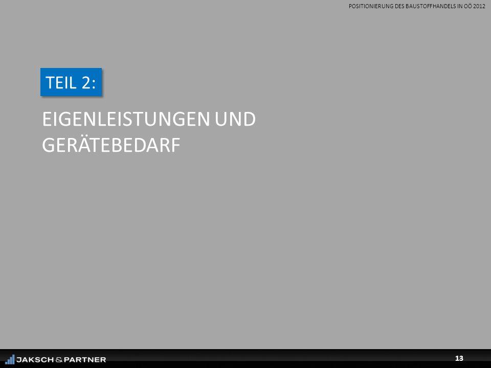 POSITIONIERUNG DES BAUSTOFFHANDELS IN OÖ 2012 13 EIGENLEISTUNGEN UND GERÄTEBEDARF TEIL 2: