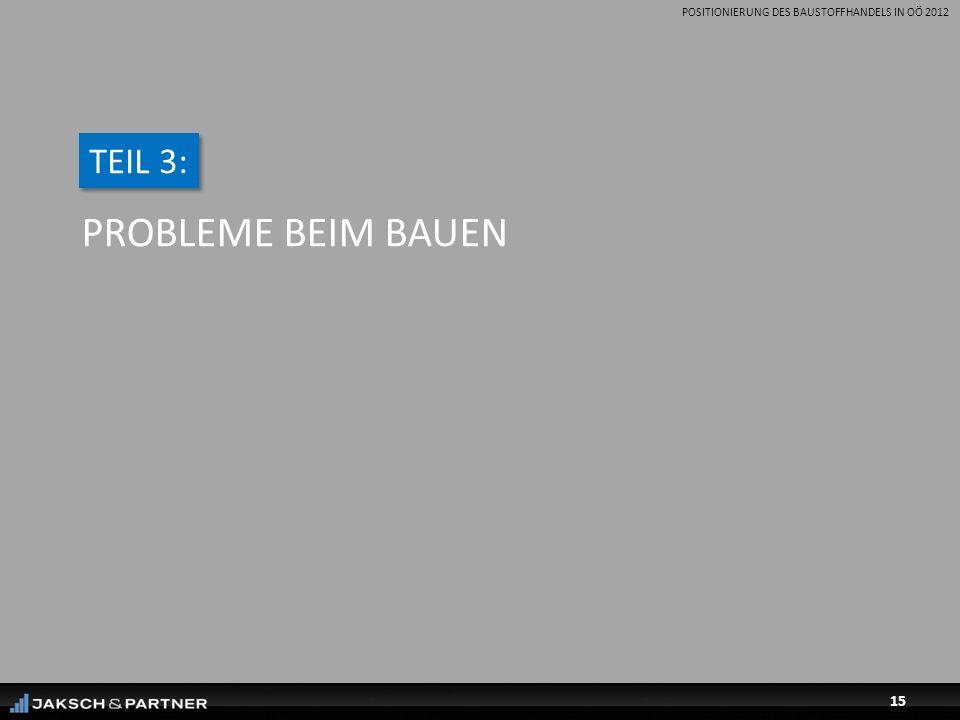 POSITIONIERUNG DES BAUSTOFFHANDELS IN OÖ 2012 15 PROBLEME BEIM BAUEN TEIL 3:
