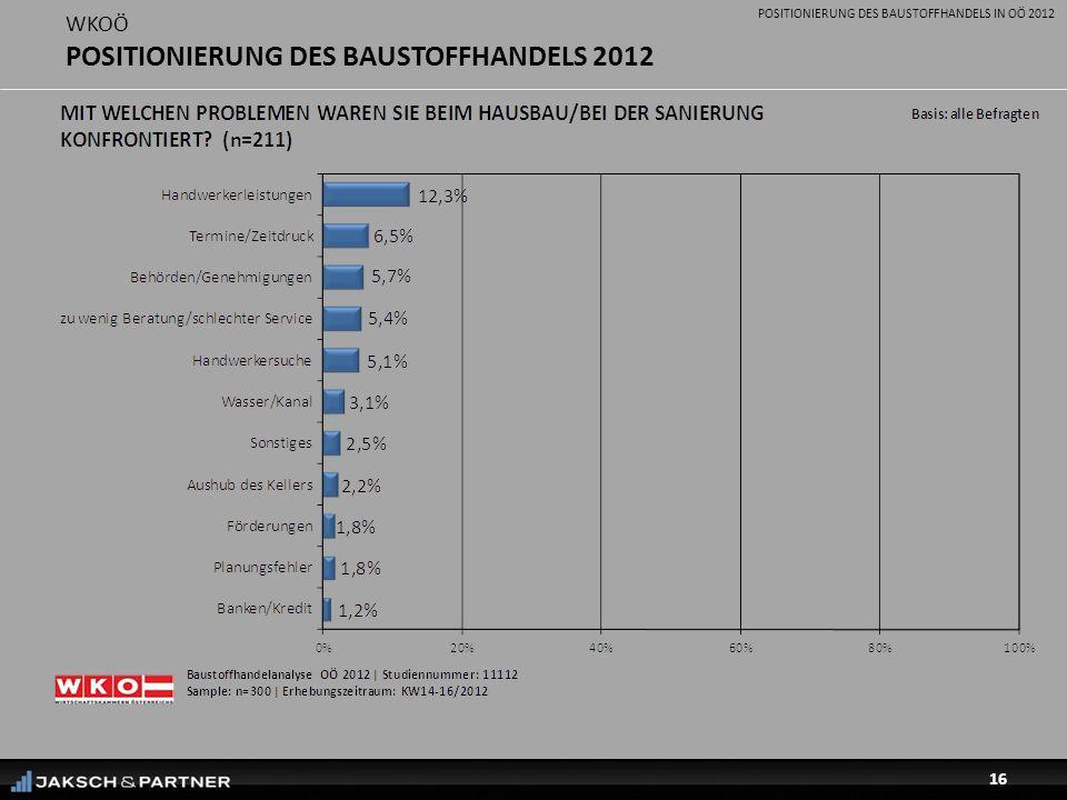 POSITIONIERUNG DES BAUSTOFFHANDELS IN OÖ 2012 16 WKOÖ POSITIONIERUNG DES BAUSTOFFHANDELS 2012