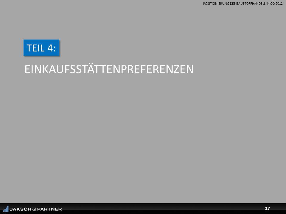 POSITIONIERUNG DES BAUSTOFFHANDELS IN OÖ 2012 17 EINKAUFSSTÄTTENPREFERENZEN TEIL 4: