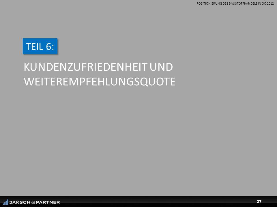 POSITIONIERUNG DES BAUSTOFFHANDELS IN OÖ 2012 27 KUNDENZUFRIEDENHEIT UND WEITEREMPFEHLUNGSQUOTE TEIL 6: