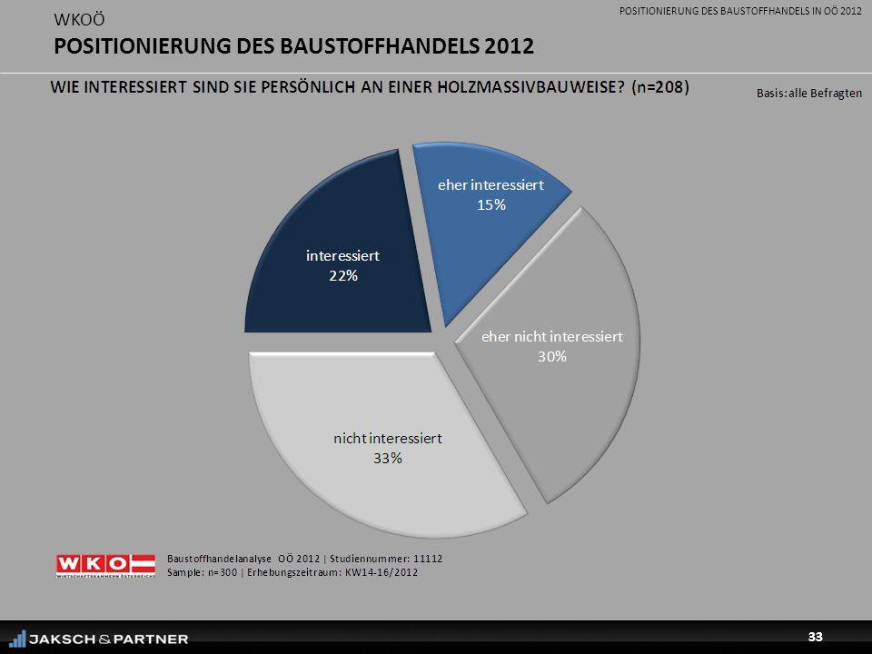 POSITIONIERUNG DES BAUSTOFFHANDELS IN OÖ 2012 33 WKOÖ POSITIONIERUNG DES BAUSTOFFHANDELS 2012