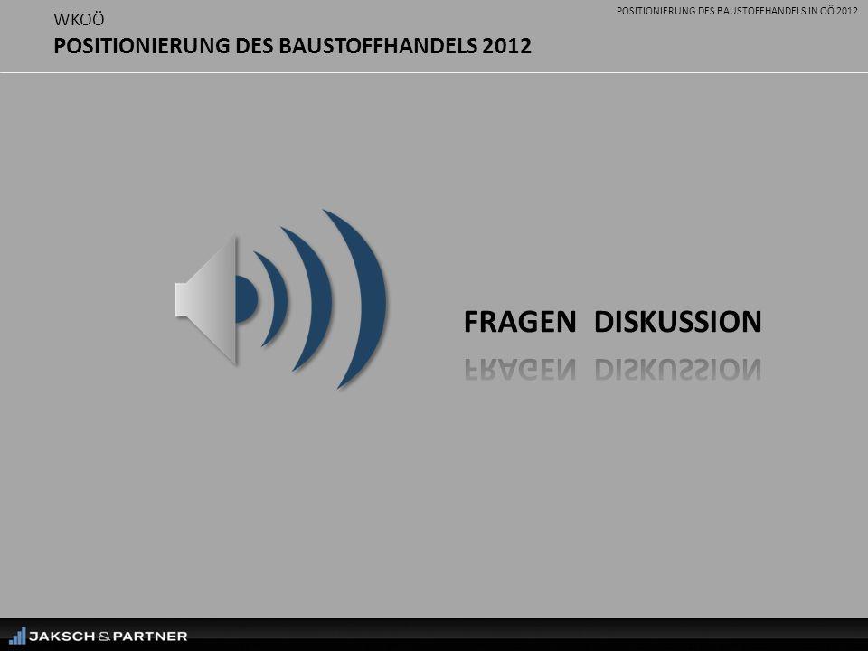 POSITIONIERUNG DES BAUSTOFFHANDELS IN OÖ 2012 WKOÖ POSITIONIERUNG DES BAUSTOFFHANDELS 2012