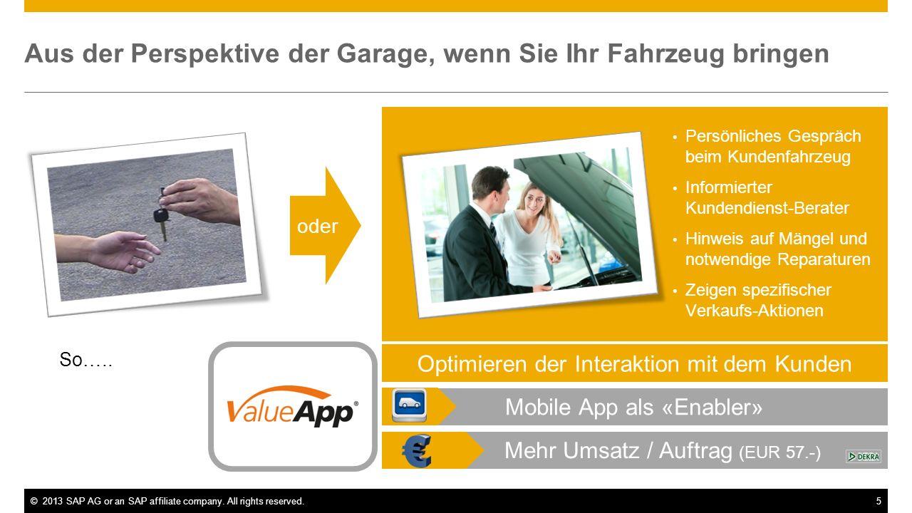 ©2013 SAP AG or an SAP affiliate company. All rights reserved.5 Aus der Perspektive der Garage, wenn Sie Ihr Fahrzeug bringen oder Persönliches Gesprä