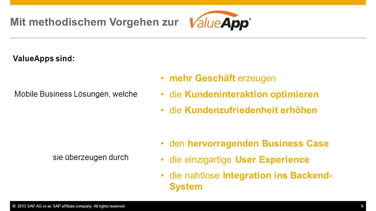 ©2013 SAP AG or an SAP affiliate company. All rights reserved.6 Mit methodischem Vorgehen zur Mobile Business Lösungen, welche mehr Geschäft erzeugen