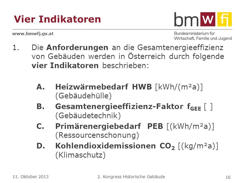 www.bmwfj.gv.at 2. Kongress Historische Gebäude 11. Oktober 2013 Vier Indikatoren 1.Die Anforderungen an die Gesamtenergieeffizienz von Gebäuden werde
