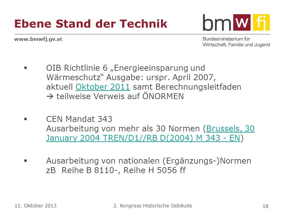 www.bmwfj.gv.at 2. Kongress Historische Gebäude 11. Oktober 2013 Ebene Stand der Technik OIB Richtlinie 6 Energieeinsparung und Wärmeschutz Ausgabe: u