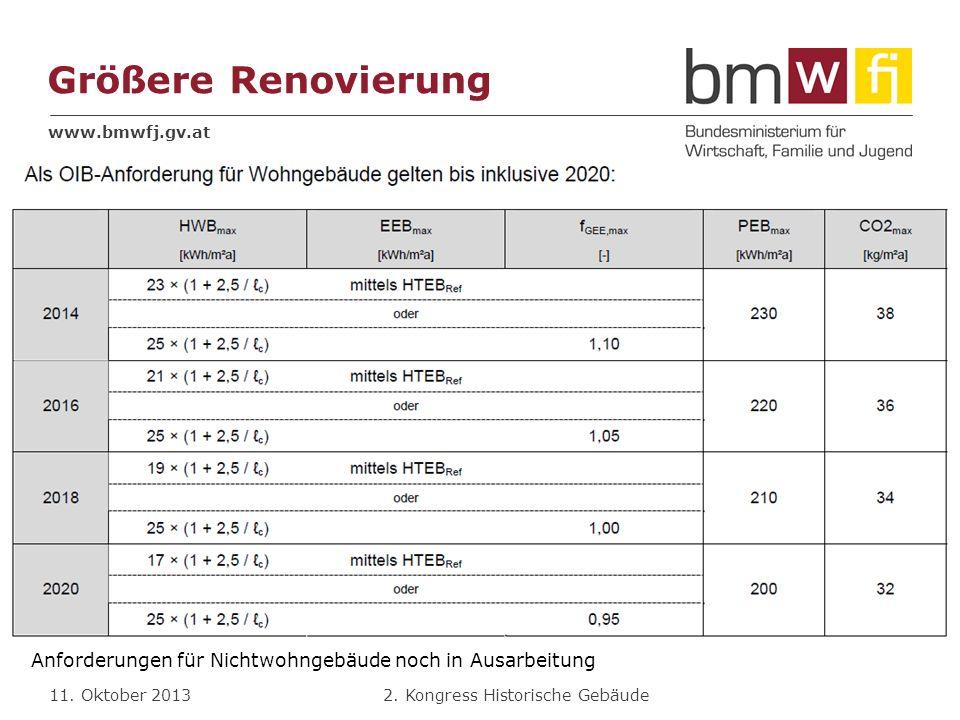 www.bmwfj.gv.at 2. Kongress Historische Gebäude 11. Oktober 2013 Größere Renovierung Anforderungen für Nichtwohngebäude noch in Ausarbeitung