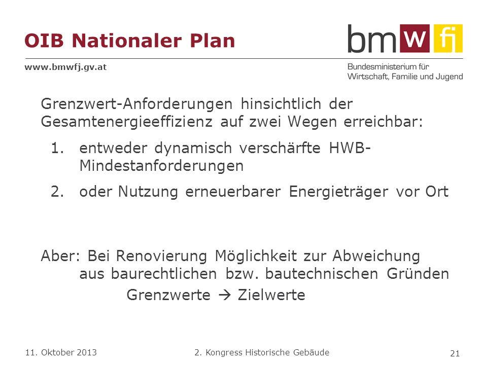 www.bmwfj.gv.at 2. Kongress Historische Gebäude 11. Oktober 2013 OIB Nationaler Plan Grenzwert-Anforderungen hinsichtlich der Gesamtenergieeffizienz a