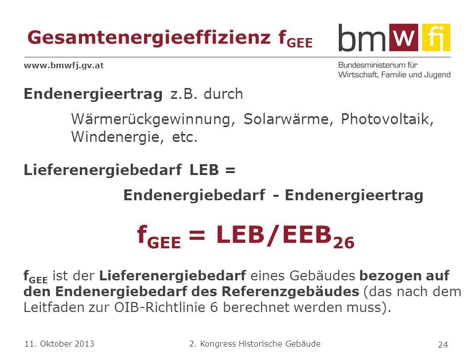 www.bmwfj.gv.at 2. Kongress Historische Gebäude 11. Oktober 2013 Endenergieertrag z.B. durch Wärmerückgewinnung, Solarwärme, Photovoltaik, Windenergie