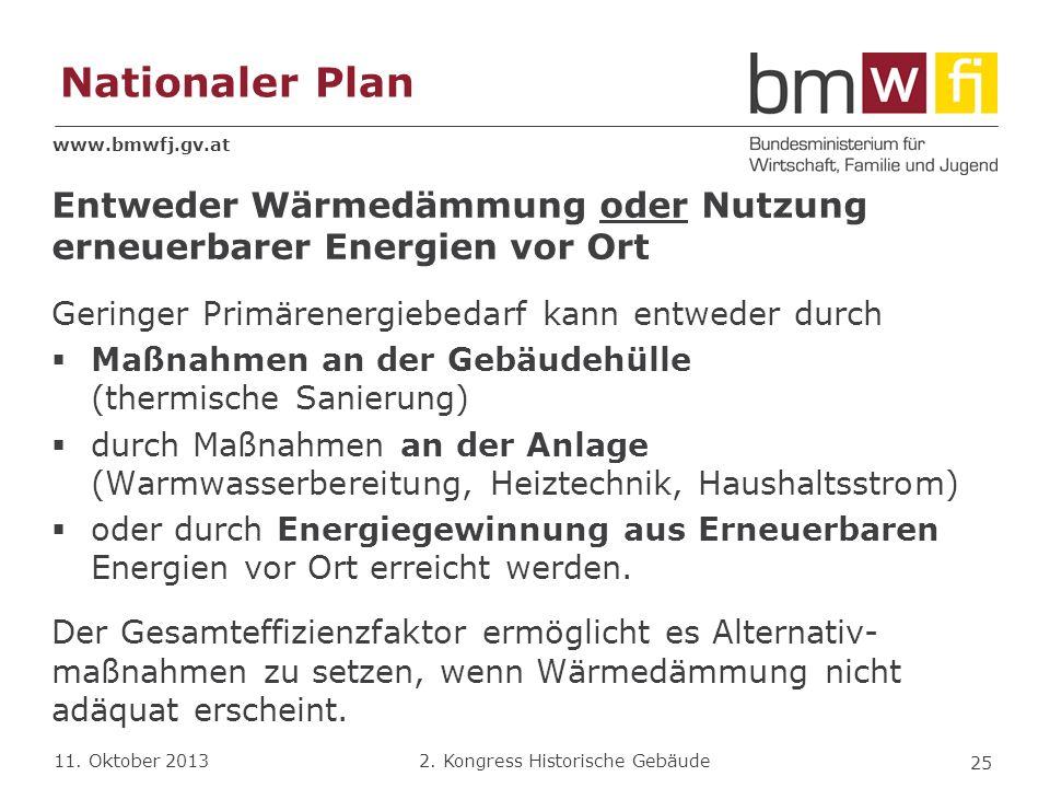 www.bmwfj.gv.at 2. Kongress Historische Gebäude 11. Oktober 2013 Nationaler Plan Entweder Wärmedämmung oder Nutzung erneuerbarer Energien vor Ort Geri