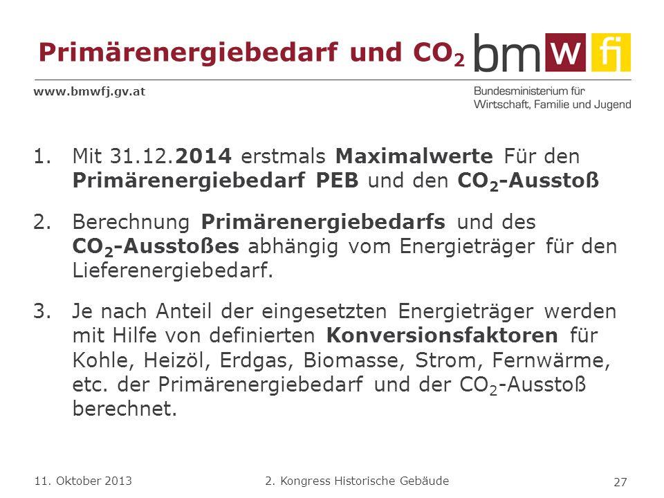 www.bmwfj.gv.at 2. Kongress Historische Gebäude 11. Oktober 2013 Primärenergiebedarf und CO 2 1.Mit 31.12.2014 erstmals Maximalwerte Für den Primärene