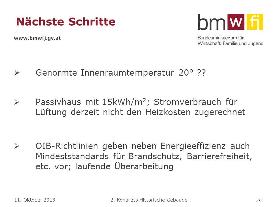 www.bmwfj.gv.at 2. Kongress Historische Gebäude 11. Oktober 2013 Nächste Schritte Genormte Innenraumtemperatur 20° ?? Passivhaus mit 15kWh/m 2 ; Strom