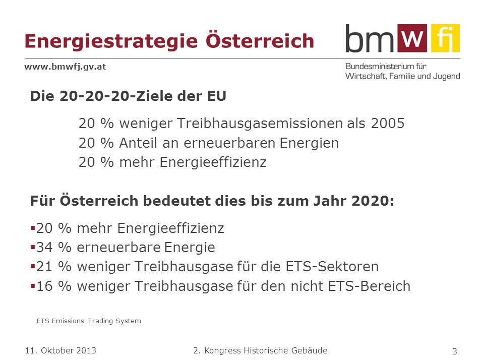 www.bmwfj.gv.at 2. Kongress Historische Gebäude 11. Oktober 2013 Energiestrategie Österreich Die 20-20-20-Ziele der EU 20 % weniger Treibhausgasemissi