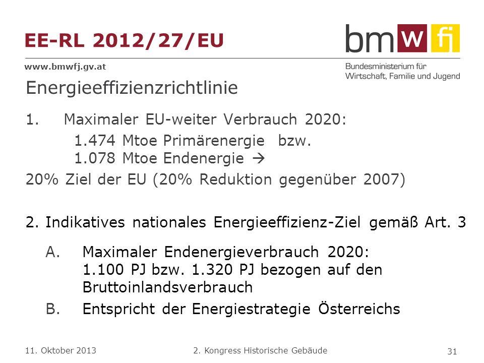 www.bmwfj.gv.at 2. Kongress Historische Gebäude 11. Oktober 2013 EE-RL 2012/27/EU Energieeffizienzrichtlinie 1.Maximaler EU-weiter Verbrauch 2020: 1.4
