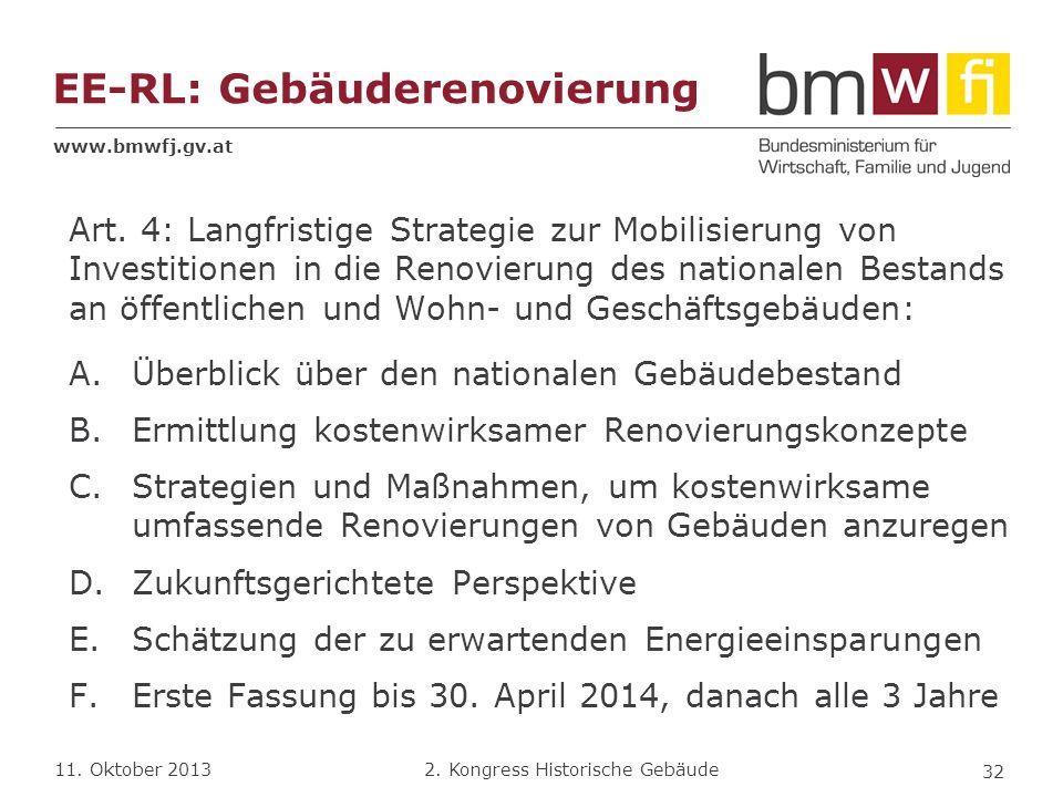 www.bmwfj.gv.at 2. Kongress Historische Gebäude 11. Oktober 2013 EE-RL: Gebäuderenovierung Art. 4: Langfristige Strategie zur Mobilisierung von Invest