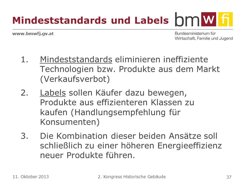 www.bmwfj.gv.at 2. Kongress Historische Gebäude 11. Oktober 2013 Mindeststandards und Labels 1.Mindeststandards eliminieren ineffiziente Technologien