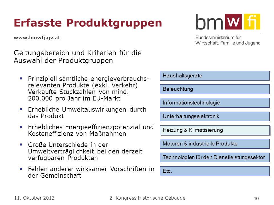 www.bmwfj.gv.at 2. Kongress Historische Gebäude 11. Oktober 2013 Erfasste Produktgruppen Geltungsbereich und Kriterien für die Auswahl der Produktgrup