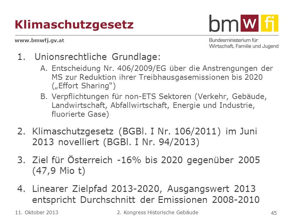 www.bmwfj.gv.at 2. Kongress Historische Gebäude 11. Oktober 2013 Klimaschutzgesetz 1.Unionsrechtliche Grundlage: A.Entscheidung Nr. 406/2009/EG über d