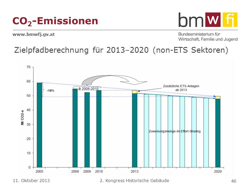 www.bmwfj.gv.at 2. Kongress Historische Gebäude 11. Oktober 2013 CO 2 -Emissionen Zielpfadberechnung für 2013–2020 (non-ETS Sektoren) 46
