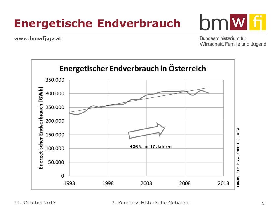 www.bmwfj.gv.at 2. Kongress Historische Gebäude 11. Oktober 2013 Energetische Endverbrauch Quelle: Statistik Austria 2012, AEA 5