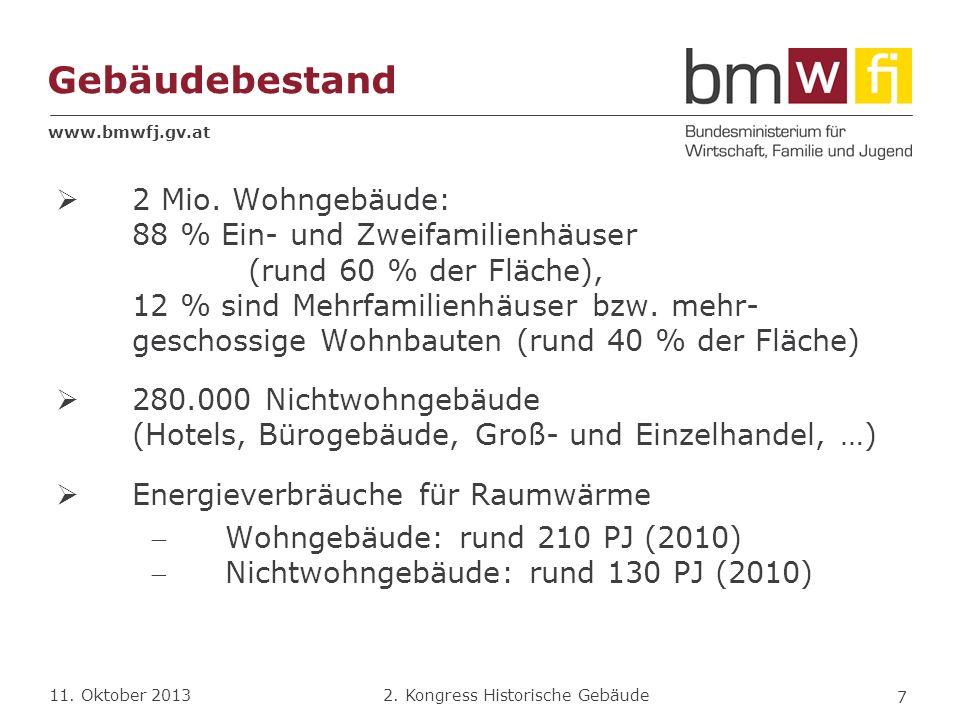 www.bmwfj.gv.at 2. Kongress Historische Gebäude 11. Oktober 2013 Wirkung im Markt 38