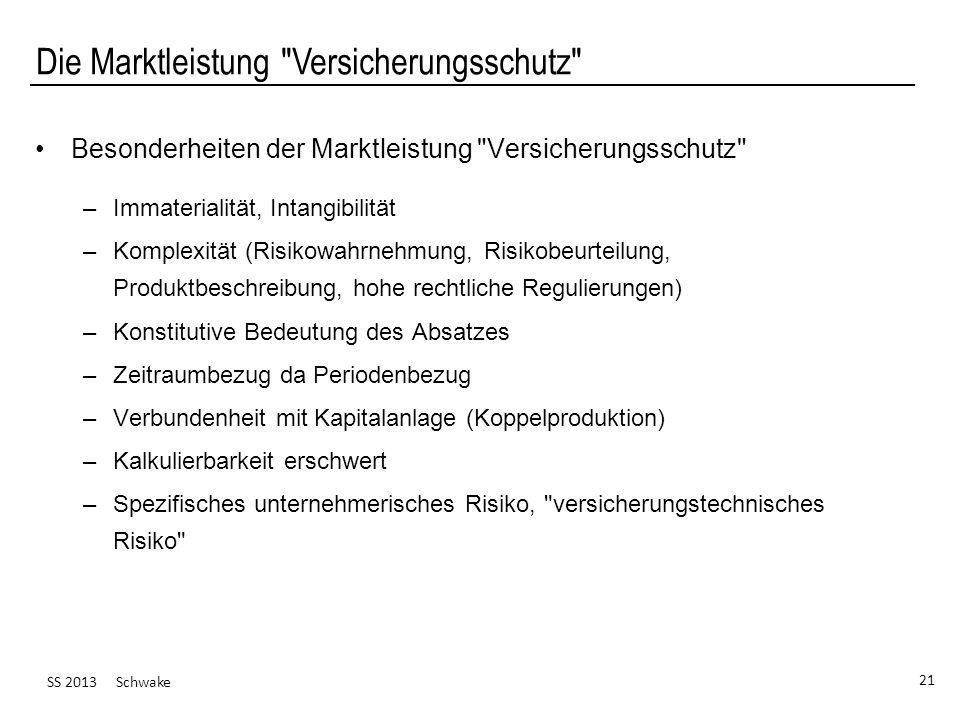 SS 2013 Schwake 21 Die Marktleistung
