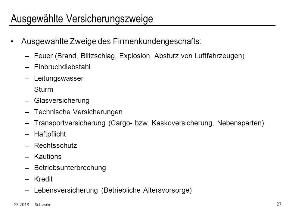 SS 2013 Schwake 27 Ausgewählte Versicherungszweige Ausgewählte Zweige des Firmenkundengeschäfts: –Feuer (Brand, Blitzschlag, Explosion, Absturz von Lu