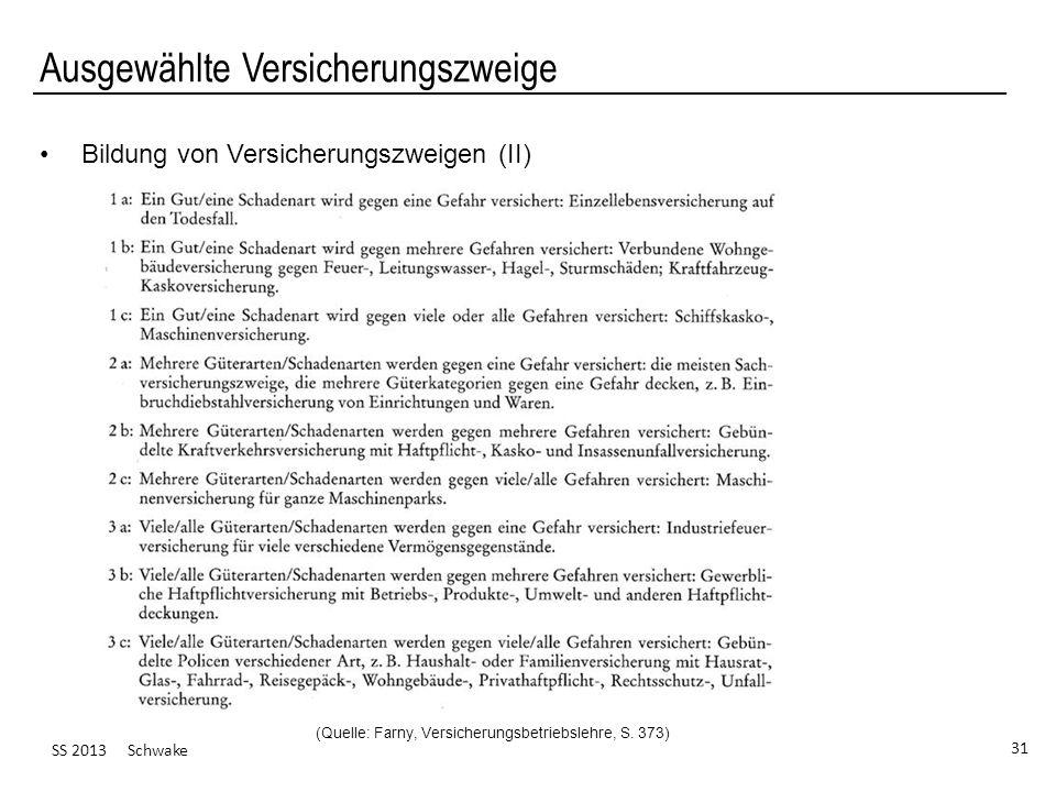 SS 2013 Schwake 31 Ausgewählte Versicherungszweige Bildung von Versicherungszweigen (II) (Quelle: Farny, Versicherungsbetriebslehre, S. 373)