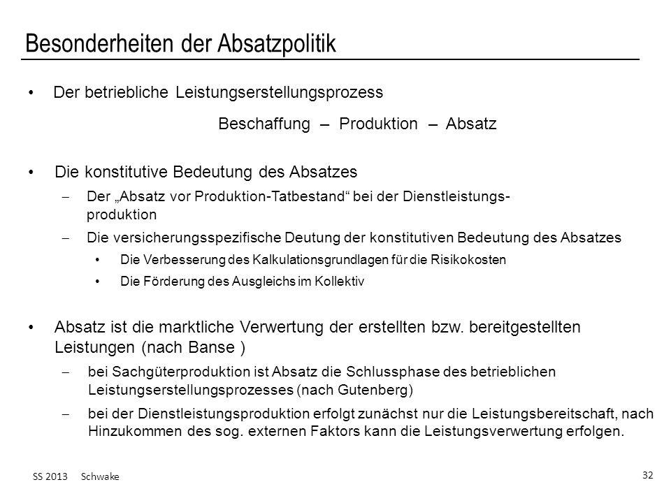 SS 2013 Schwake 32 Besonderheiten der Absatzpolitik Der betriebliche Leistungserstellungsprozess Beschaffung – Produktion – Absatz Die konstitutive Be