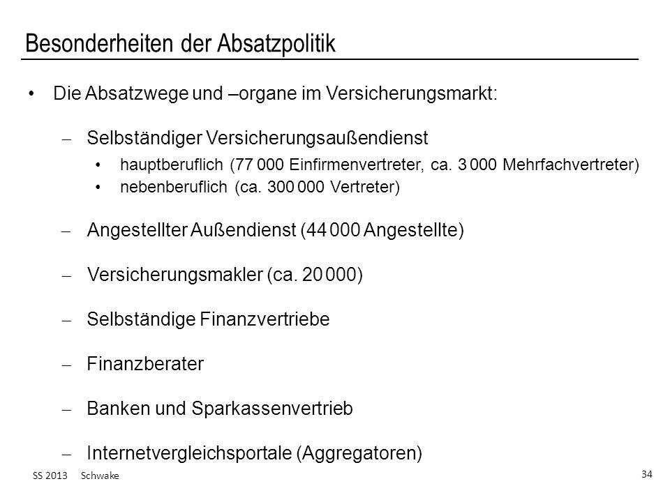 SS 2013 Schwake 34 Besonderheiten der Absatzpolitik Die Absatzwege und –organe im Versicherungsmarkt: Selbständiger Versicherungsaußendienst hauptberu