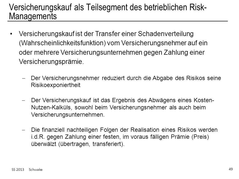 SS 2013 Schwake 49 Versicherungskauf ist der Transfer einer Schadenverteilung (Wahrscheinlichkeitsfunktion) vom Versicherungsnehmer auf ein oder mehre