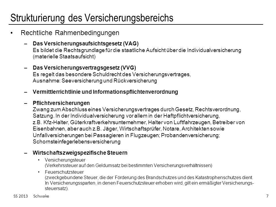 Strukturierung des Versicherungsbereichs SS 2013 Schwake 7 Rechtliche Rahmenbedingungen –Das Versicherungsaufsichtsgesetz (VAG) Es bildet die Rechtsgr