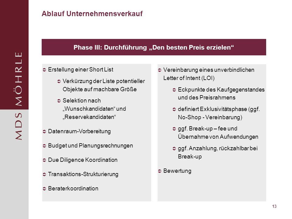 13 Ablauf Unternehmensverkauf Vereinbarung eines unverbindlichen Letter of Intent (LOI) Eckpunkte des Kaufgegenstandes und des Preisrahmens definiert