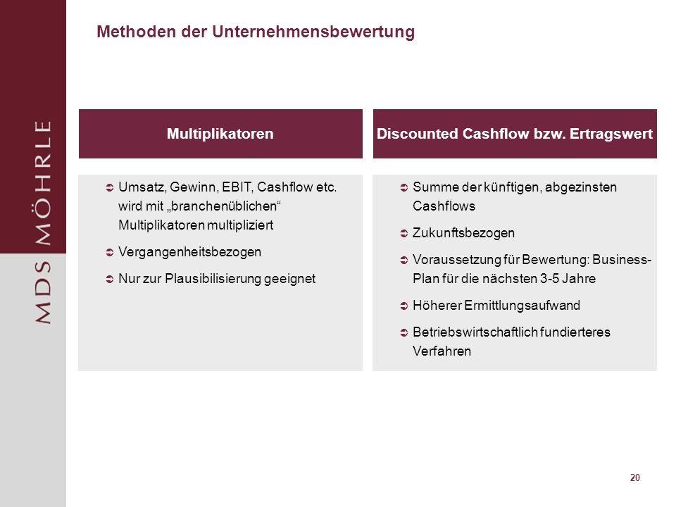 20 Methoden der Unternehmensbewertung Discounted Cashflow bzw. ErtragswertMultiplikatoren Umsatz, Gewinn, EBIT, Cashflow etc. wird mit branchenübliche