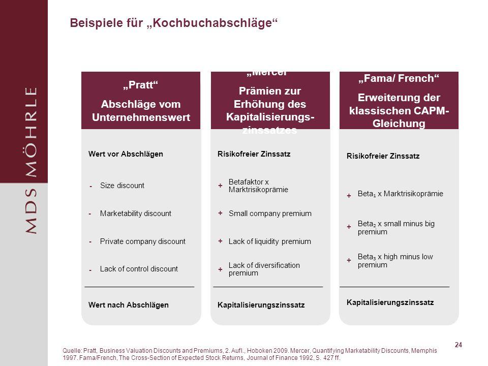 Beispiele für Kochbuchabschläge 24 Wert vor AbschlägenSize discountMarketability discountPrivate company discountLack of control discountWert nach Abs