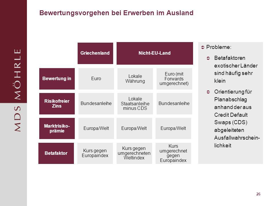 Bewertungsvorgehen bei Erwerben im Ausland 26 Griechenland Nicht-EU-Land Bewertung inEuro Lokale Währung Euro (mit Forwards umgerechnet) Risikofreier