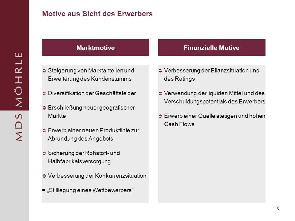 8 Motive aus Sicht des Erwerbers Steigerung von Marktanteilen und Erweiterung des Kundenstamms Diversifikation der Geschäftsfelder Erschließung neuer
