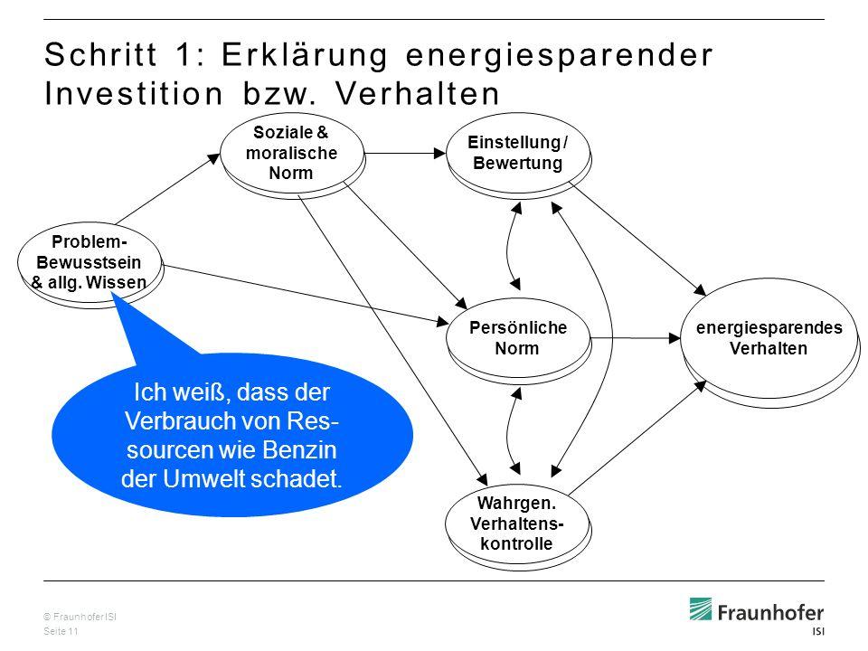 © Fraunhofer ISI Seite 11 Problem- Bewusstsein & allg. Wissen Soziale & moralische Norm Einstellung / Bewertung Persönliche Norm energiesparendes Verh