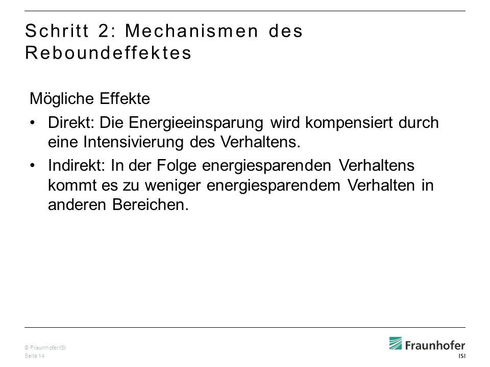 © Fraunhofer ISI Seite 14 Schritt 2: Mechanismen des Reboundeffektes Mögliche Effekte Direkt: Die Energieeinsparung wird kompensiert durch eine Intensivierung des Verhaltens.