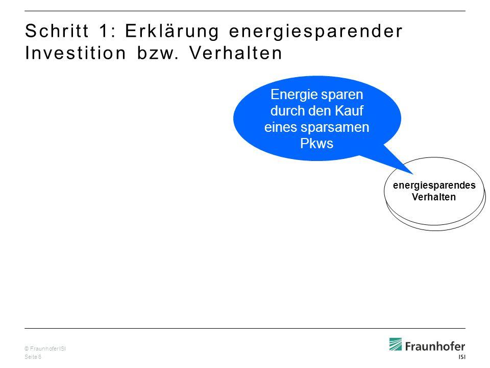 © Fraunhofer ISI Seite 6 energiesparendes Verhalten Schritt 1: Erklärung energiesparender Investition bzw. Verhalten Energie sparen durch den Kauf ein