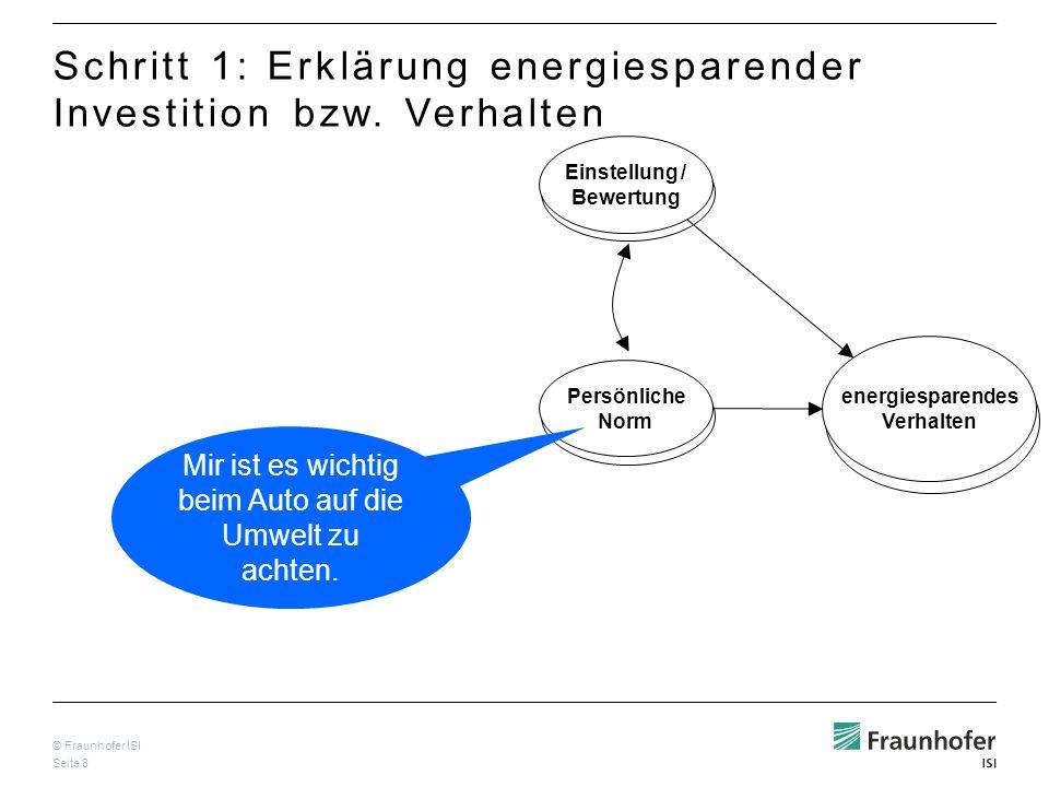 © Fraunhofer ISI Seite 8 Einstellung / Bewertung Persönliche Norm energiesparendes Verhalten Schritt 1: Erklärung energiesparender Investition bzw. Ve