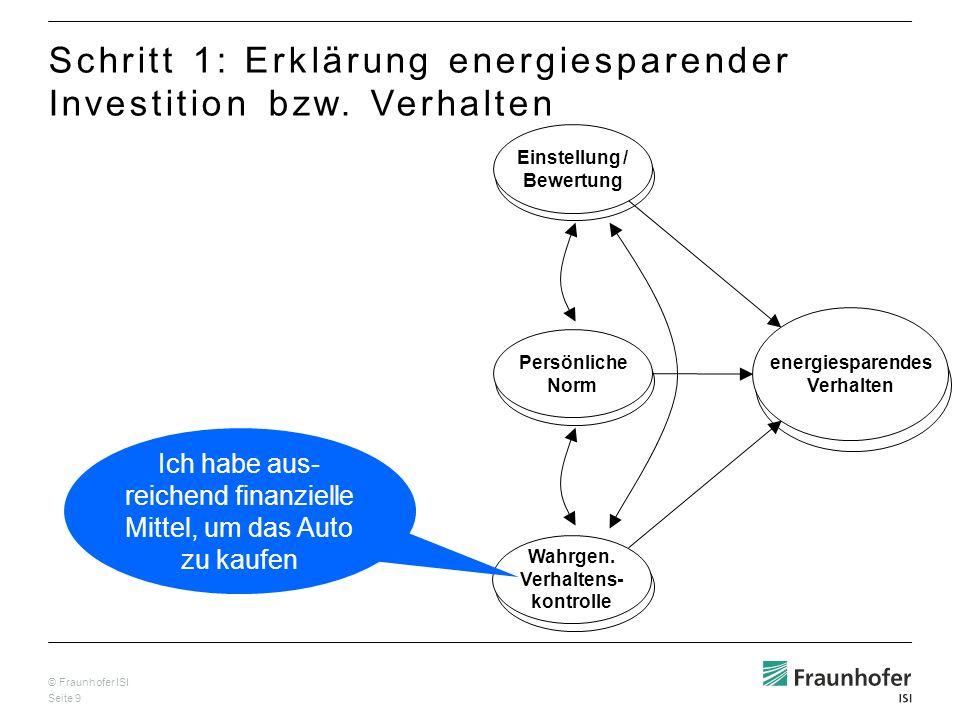 © Fraunhofer ISI Seite 9 Einstellung / Bewertung Persönliche Norm energiesparendes Verhalten Wahrgen. Verhaltens- kontrolle Schritt 1: Erklärung energ